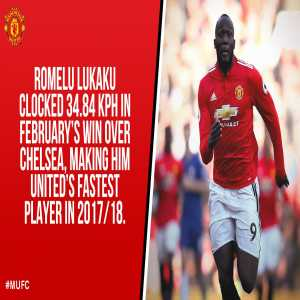 Lukaku was United's fastest player during the 17/18 season, clocking 34.84KPH during a win against Chelsea.