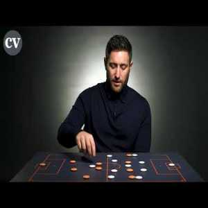 Just discovered this series of managers talking about the tactics they used in different games - worth a watch if you're into that side of the game (Lee Johnson, tactics: Bristol City v Manchester United)