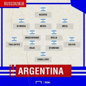 Aguero, Meza and Caballero start. Dybala benched according to confirmed XI by Argentina boss Sampaoli