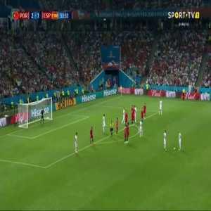 Diego Costa Goal - Portugal 2 vs 2 Spain