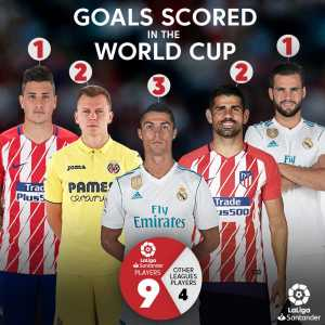 9 out of 13 goals scored in the world cup have been by La Liga players