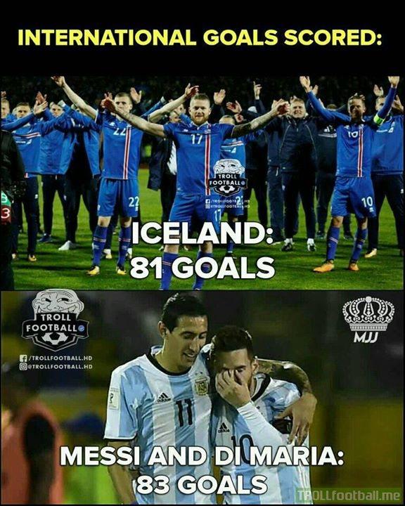 Messi And Di Maria!😳🔥  MJJ