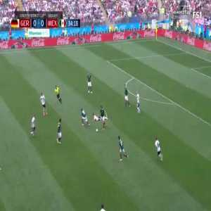 Germany 0-1 Mexico - Lozano 35' [2018 World Cup]