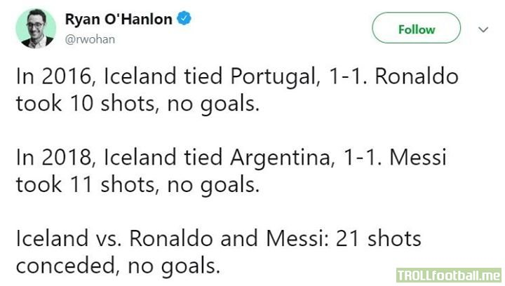 Iceland, the giant killers.
