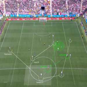 Mexico's counters showed us the importance of some principles in terms of having an adequate rest defense structure - proper access to counterpress at the ball's zone -› closing down passing lanes/progression - CB's closing down the opp CF in time. Both are missing from Germany.