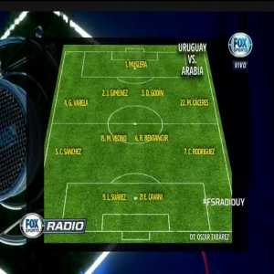 Confirmed Uruguay XI vs Saudi Arabia
