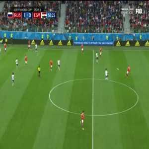 Russia 2-0 Egypt - Cheryshev 59' [2018 World Cup]