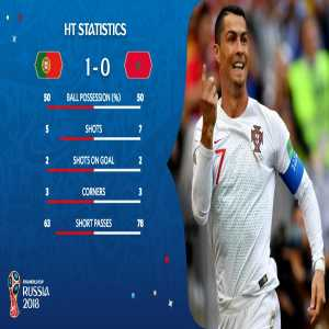 Cristiano Ronaldo is the second POR player to net at least four goals at a single World Cup after Eusébio (9) in 1966
