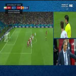 Ezatolahi (Iran) goal disallowed after VAR