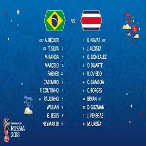 Costa Rica and Brazil Lineups