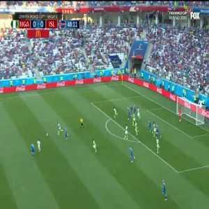 Nigeria 1-0 Iceland - Musa 49' [2018 World Cup]