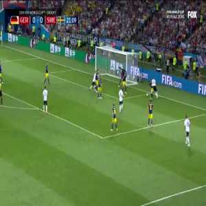 Valiant defending and shielding from Sweden to deny Muller