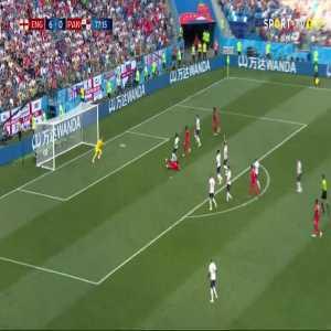F. Baloy goal (England 6-[1] Panama) 77'