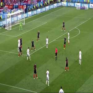 Harry Kane Crazy Miss - Ball Hit The