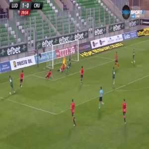 Ludogorets 2-0 Crusaders - Billy Burns OG 40'