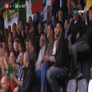 Crusaders 0-1 Ludogorets - Billy Burns OG 11'