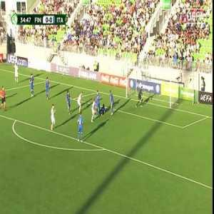 Finland vs Italy - Highlights & Goals - EURO U19