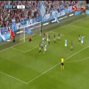 Malmö FF 2-0 Drita [5-0 on agg.] - Eric Larsson 60'