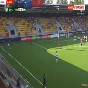 Turkey U19 1-[1] England U19 - Japhet Tanganga 22'