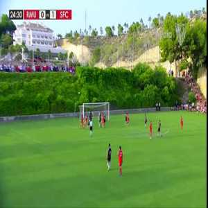Real Murcia vs Sevilla FC - Highlights & Goals - Freindly Game