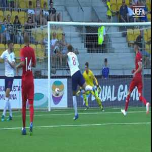 Turkey vs England - Highlights & Goals - EURO U19