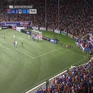 Corner kick goal waved off for alleged foul [USL - FC Cincinnati]