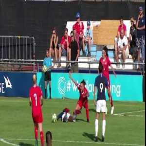 Switzerland vs France - Highlights & Goals - WU EURO U19