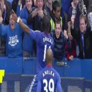 ⚽️ 104 PL goals | 🏆 4 PL titles | 🏅 2 Golden Boots   Didier Drogba became a blue on this day in 2004