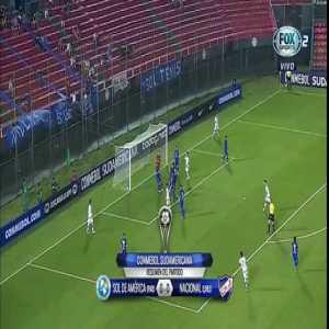 Sol de America vs Nacional - Highlights & Goals - Conmebol Sudamericana 2018