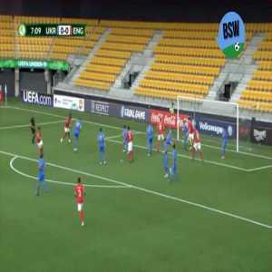 Ukraine U19 0-[1] England U19 - Marcus Tavernier 8'