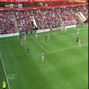 Walsall FC vs Ajax - Highlights & Goals - Freindly Game
