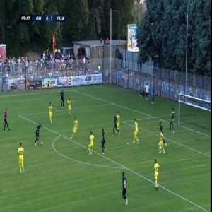 Marseille vs Villarreal - Highlights & Goals - Freindly Game