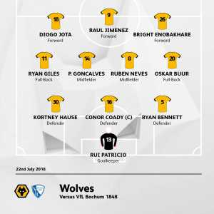 Wolves Starting XI vs. VfL Bochum [H-Hotels Cup]