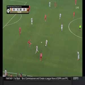 Gareth Bale (Real Madrid) goal vs. Roma ([2]-0)