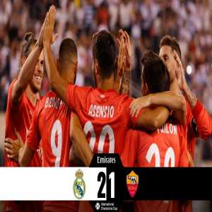 Real Madrid beat Roma 2-1 in the International Champions Cup
