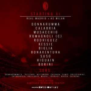 AC Milan's line-up vs Real Madrid for the Santiago Bernabéu Trophy.