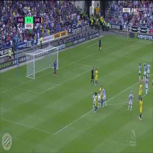 Huddersfield 0-[2] Chelsea : Jorginho penalty 45' + call
