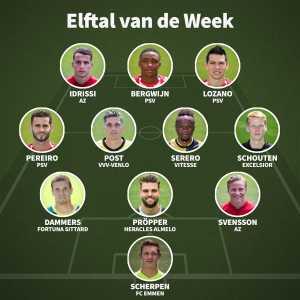 Eredivisie team of the week [VI]
