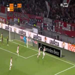 Ajax 2-0 Standard Liège [4-2 on agg.] - Matthijs de Ligt 34'