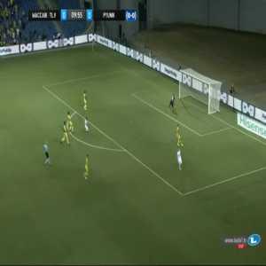 Maccabi Tel Aviv 0-1 Pyunik [0-1 on agg.] - Alik Arakelyan 10'
