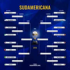 Copa Sudamericana Round of 16 draw