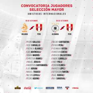 Peru squad for Netherlands and Germany friendlies