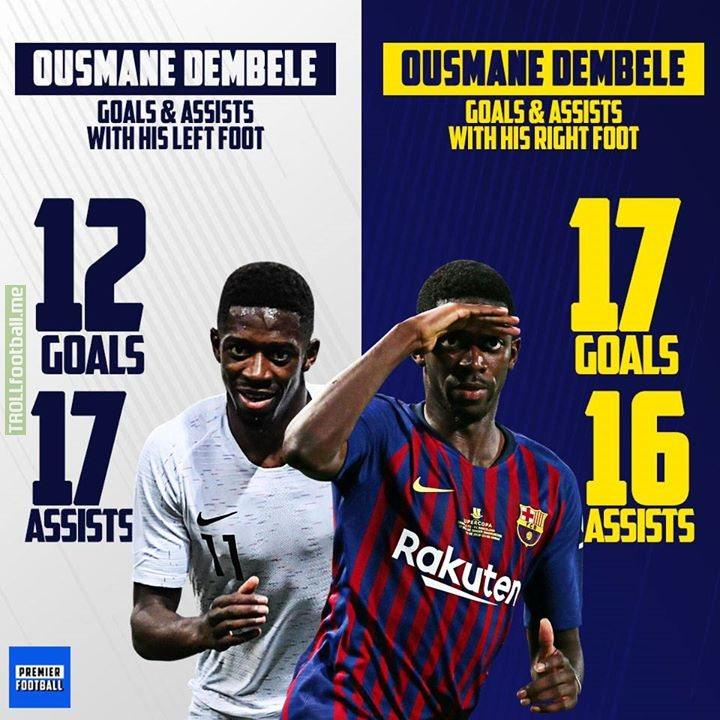 Ousmane Dembele doesn't have a weak foot 🔥