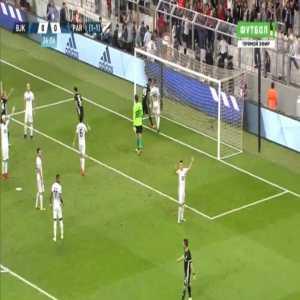 Besiktas 1-0 Partizan [2-1 on agg.] - Pepe 37'