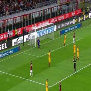 AC Milan vs AS Roma - Highlights & Goals - Italie : Serie A