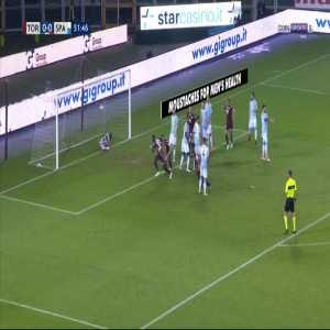 Torino 1-0 SPAL - Nicolas N'Koulou 52'