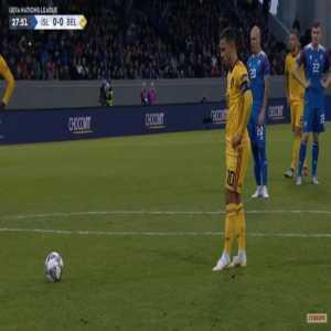 Iceland 0-1 Belgium - Eden Hazard penalty 28' (+ call)