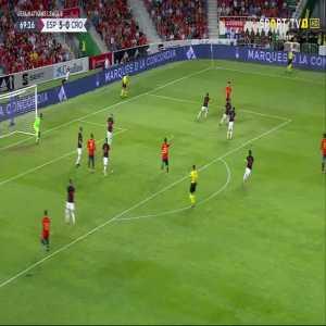 Isco goal (Spain [6]-0 Croatia) 69'