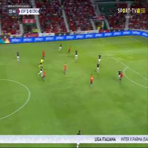 Marco Asensio great goal (Spain [2]-0 Croatia) 33'