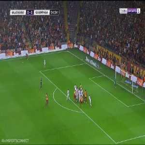 Galatasaray vs Kasimpasa - Highlights & Goals - Turquie : Süper Lig - 2018/2019